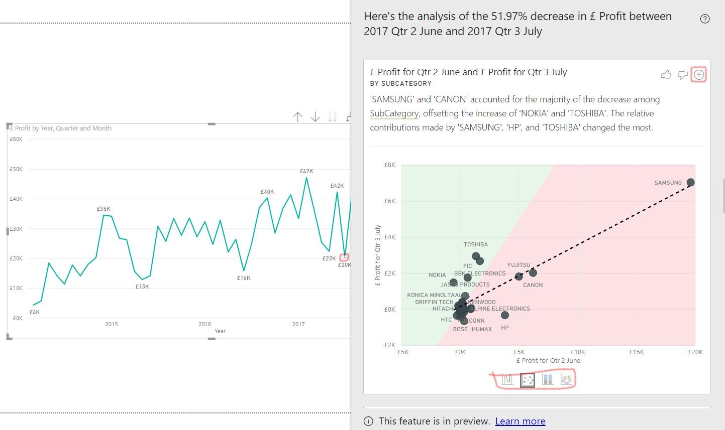 Built-in Analytics in Power BI - Part 2 - Analyze - Self